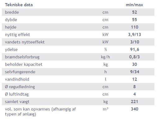 mito-pilleovn-data